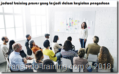jadwal training Procurement Strategy for Effective Management