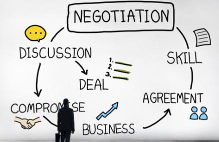training kemampuan negosiasi pemasaran murah